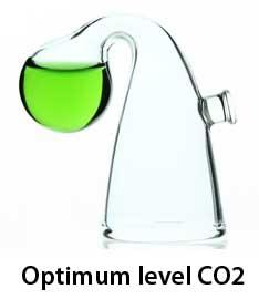CO2 Drop Checkers